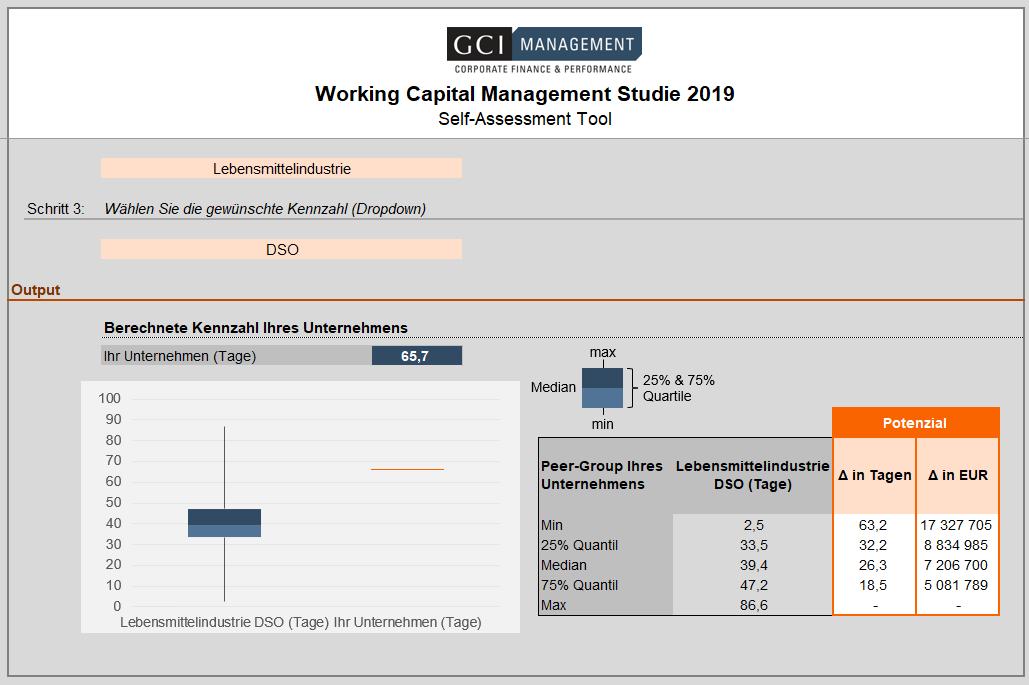 Deckblatt Assessment Tool 2019